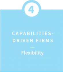 Capabilities-Driven Firms